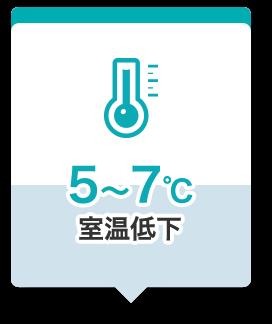 5~7℃室温低下